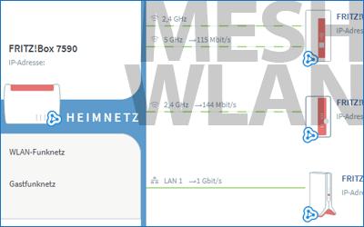 Mesh Router für sehr gutes WLAN-Streaming nutzen